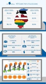 Infografika_petijumam_par_atalgojumu
